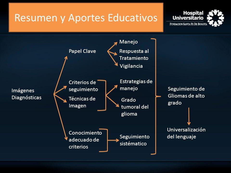 Resumen y Aportes Educativos Imágenes Diagnósticas Papel Clave Manejo Respuesta al Tratamiento Vigilancia Criterios de seguimiento Técnicas de Imagen