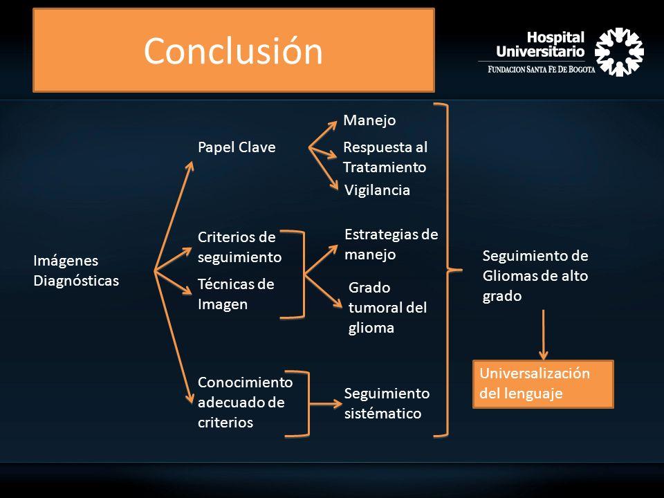 Conclusión Imágenes Diagnósticas Papel Clave Manejo Respuesta al Tratamiento Vigilancia Criterios de seguimiento Técnicas de Imagen Estrategias de man