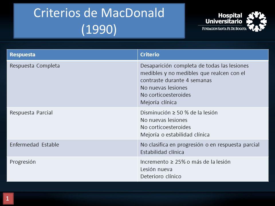 Criterios de MacDonald RespuestaCriterio Respuesta CompletaDesaparición completa de todas las lesiones medibles y no medibles que realcen con el contr