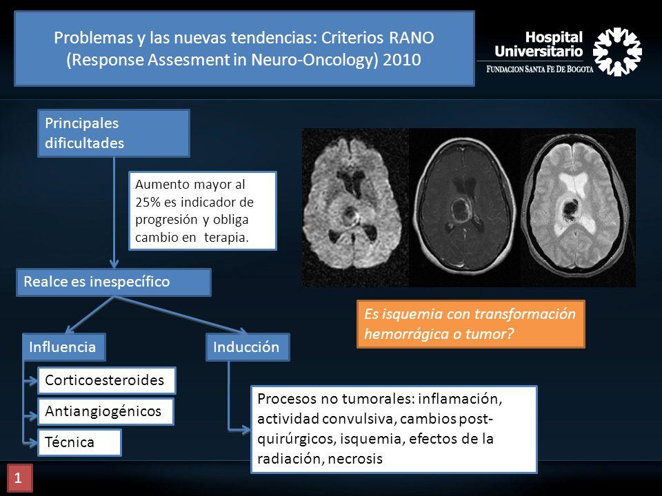 Antecedente Neurinoma: Radioterapia Masa en lob temporal Radionecrosis vs Neoplasia La lesión con edema del lóbulo temporal derecho es hipometabólica: Radionecrosis.