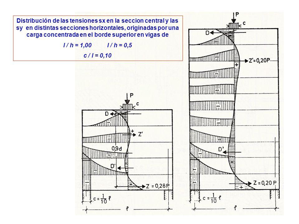 17 Distribución de las tensiones sx en la seccion central y las sy en distintas secciones horizontales, originadas por una carga concentrada en el bor
