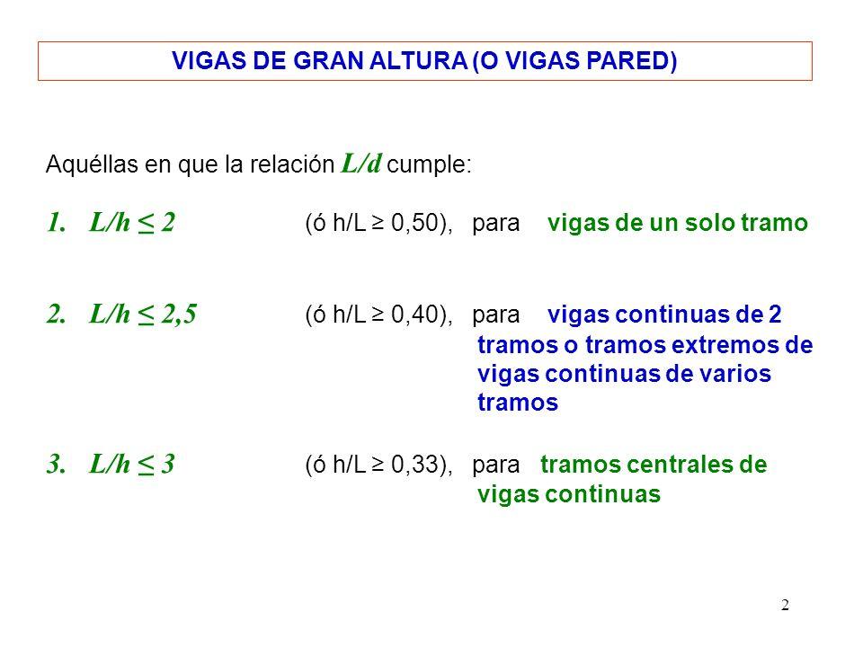 2 VIGAS DE GRAN ALTURA (O VIGAS PARED) Aquéllas en que la relación L/d cumple: 1.L/h 2 (ó h/L 0,50), para vigas de un solo tramo 2.L/h 2,5 (ó h/L 0,40), para vigas continuas de 2 tramos o tramos extremos de vigas continuas de varios tramos 3.L/h 3 (ó h/L 0,33), para tramos centrales de vigas continuas
