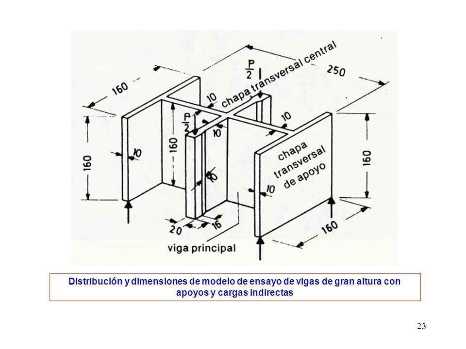 23 Distribución y dimensiones de modelo de ensayo de vigas de gran altura con apoyos y cargas indirectas