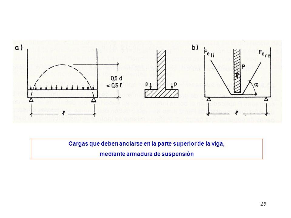 25 Cargas que deben anclarse en la parte superior de la viga, mediante armadura de suspensión