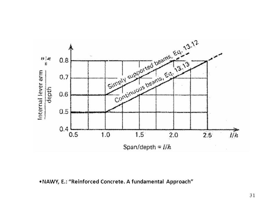 31 NAWY, E.: Reinforced Concrete. A fundamental Approach