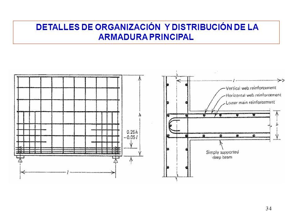 34 DETALLES DE ORGANIZACIÓN Y DISTRIBUCIÓN DE LA ARMADURA PRINCIPAL