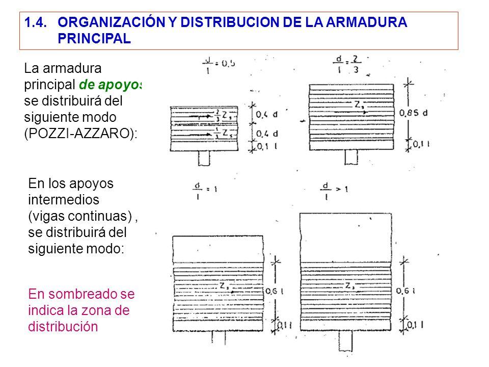 35 La armadura principal de apoyos se distribuirá del siguiente modo (POZZI-AZZARO): 1.4. ORGANIZACIÓN Y DISTRIBUCION DE LA ARMADURA PRINCIPAL En los