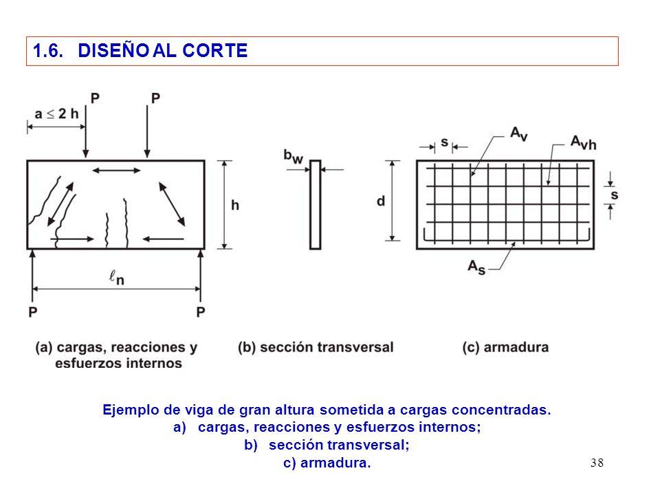 38 1.6. DISEÑO AL CORTE Ejemplo de viga de gran altura sometida a cargas concentradas. a)cargas, reacciones y esfuerzos internos; b)sección transversa