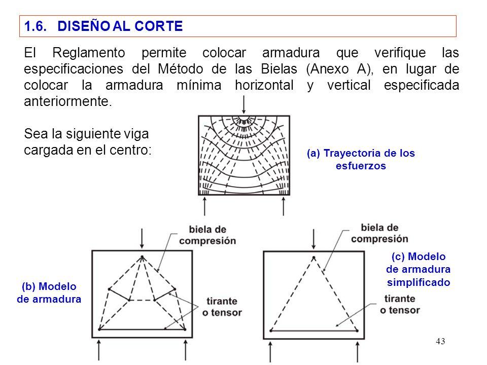 43 1.6. DISEÑO AL CORTE El Reglamento permite colocar armadura que verifique las especificaciones del Método de las Bielas (Anexo A), en lugar de colo