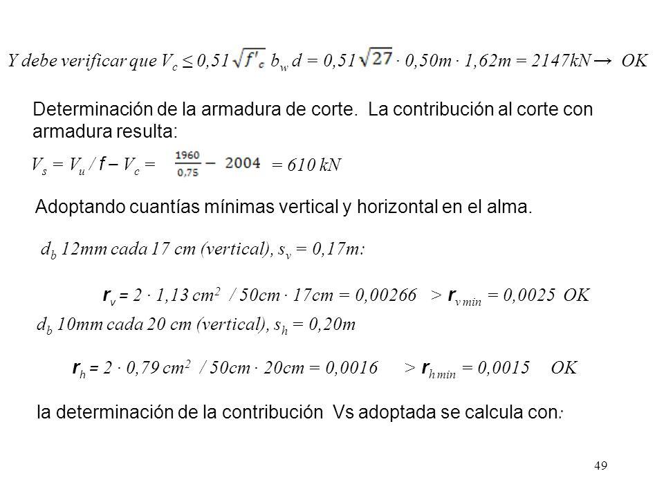 49 Y debe verificar que V c 0,51 b w d = 0,51 0,50m 1,62m = 2147kN OK Determinación de la armadura de corte. La contribución al corte con armadura res