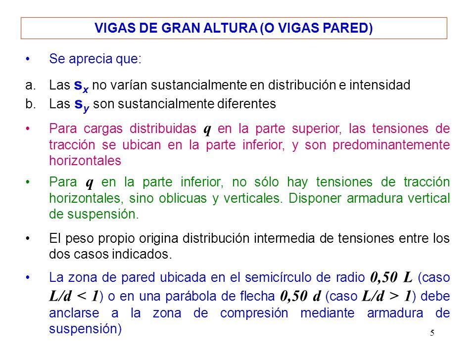 5 VIGAS DE GRAN ALTURA (O VIGAS PARED) La zona de pared ubicada en el semicírculo de radio 0,50 L (caso L/d 1 ) debe anclarse a la zona de compresión
