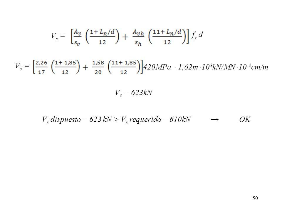 50 V s = f y d V s = 420MPa 1,62m 10 3 kN/MN 10 -2 cm/m V s = 623kN V s dispuesto = 623 kN > V s requerido = 610kNOK
