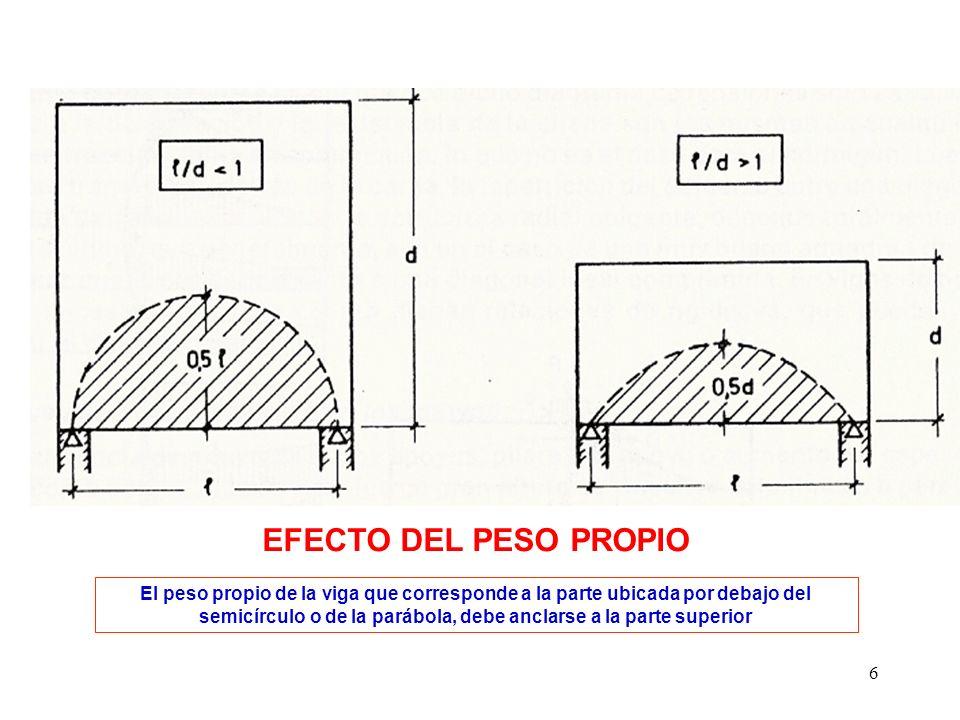 6 El peso propio de la viga que corresponde a la parte ubicada por debajo del semicírculo o de la parábola, debe anclarse a la parte superior EFECTO DEL PESO PROPIO