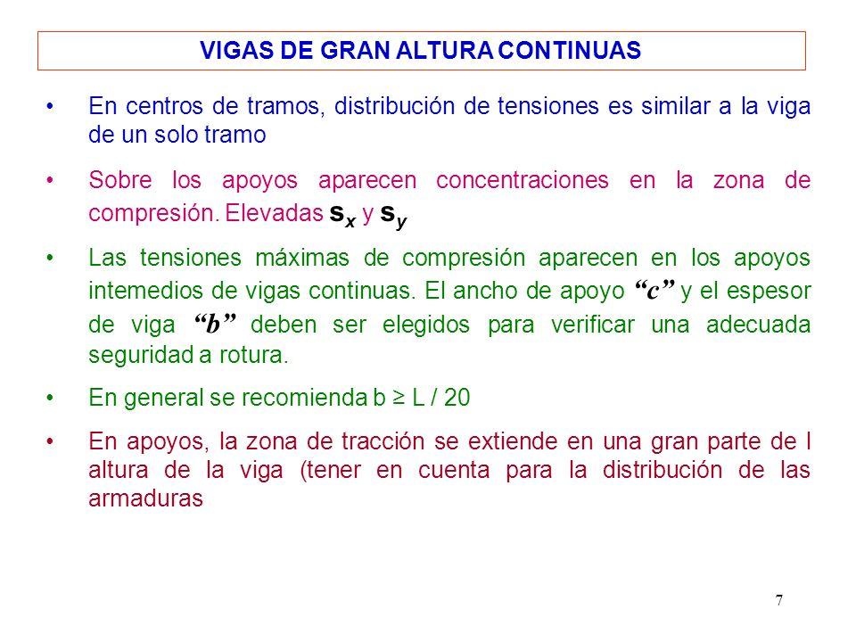 7 VIGAS DE GRAN ALTURA CONTINUAS En centros de tramos, distribución de tensiones es similar a la viga de un solo tramo Sobre los apoyos aparecen conce
