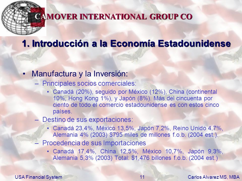 CAMOVER INTERNATIONAL GROUP CO Carlos Alvarez MS, MBA USA Financial System11 1. Introducción a la Economía Estadounidense Manufactura y la Inversión: