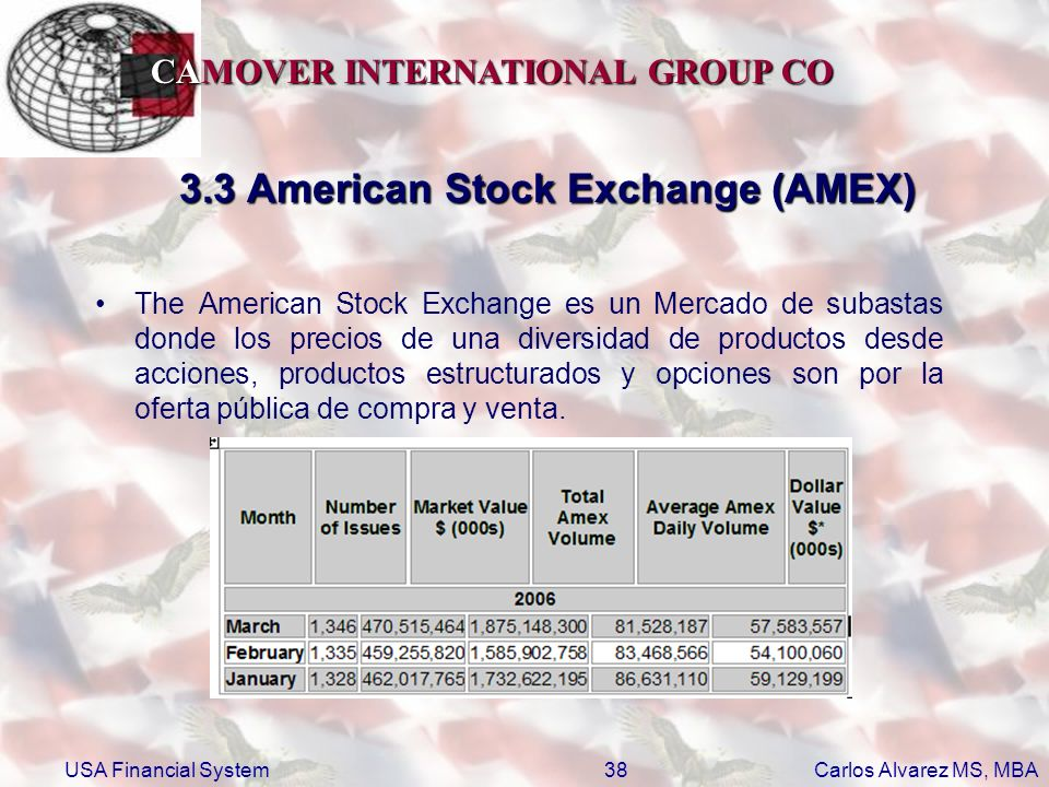CAMOVER INTERNATIONAL GROUP CO Carlos Alvarez MS, MBA USA Financial System38 3.3 American Stock Exchange (AMEX) The American Stock Exchange es un Merc