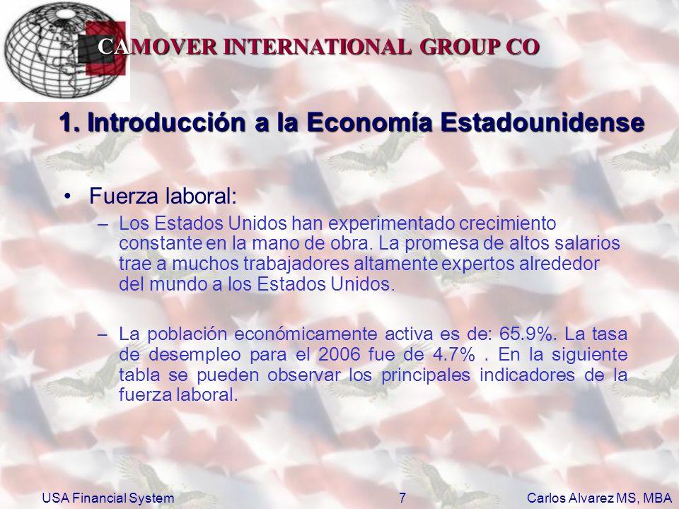 CAMOVER INTERNATIONAL GROUP CO Carlos Alvarez MS, MBA USA Financial System38 3.3 American Stock Exchange (AMEX) The American Stock Exchange es un Mercado de subastas donde los precios de una diversidad de productos desde acciones, productos estructurados y opciones son por la oferta pública de compra y venta.