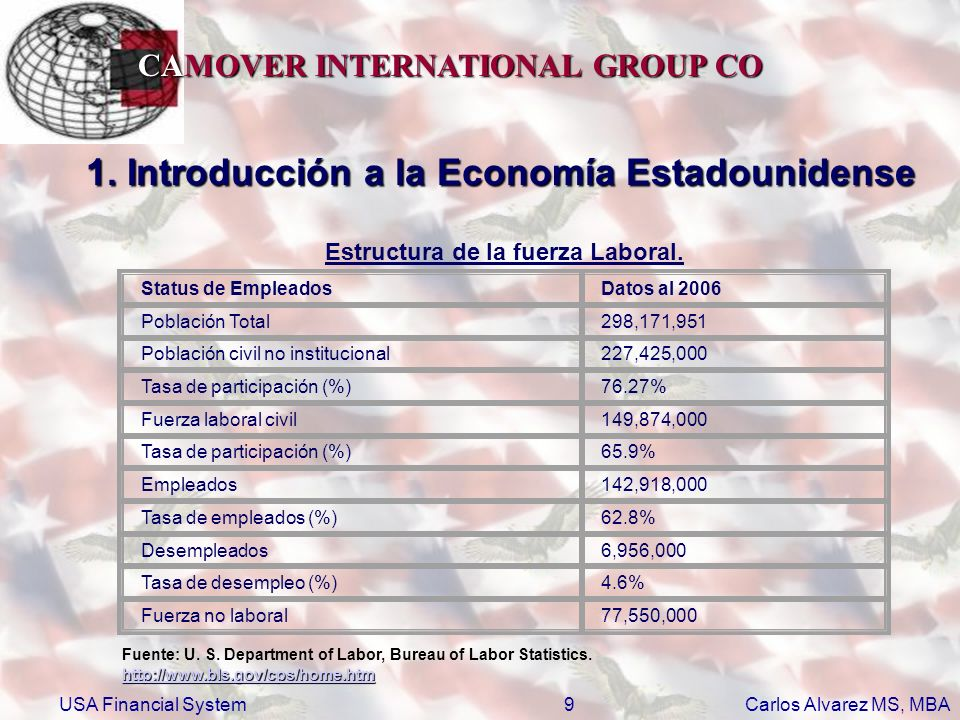 CAMOVER INTERNATIONAL GROUP CO Carlos Alvarez MS, MBA USA Financial System20 2.1 Departamento del Tesoro La misión del departamento del tesoro es la de promover las condiciones para la estabilidad y prosperidad de los Estados Unidos, así como de alentar la prosperidad y la estabilidad en el resto del mundo.
