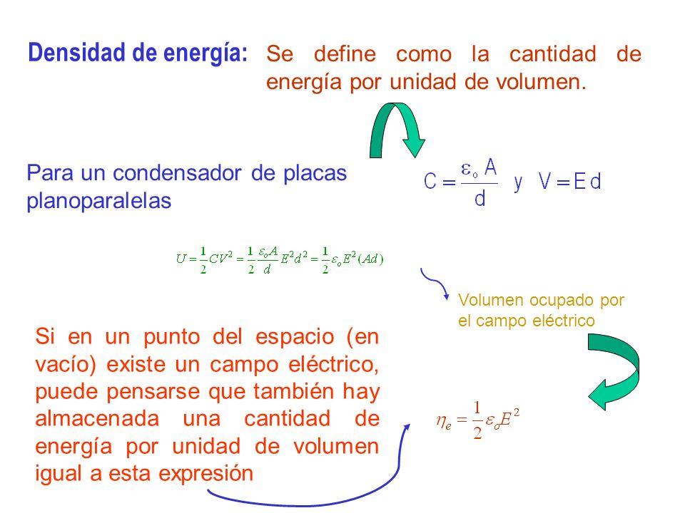 Densidad de energía: Se define como la cantidad de energía por unidad de volumen. Para un condensador de placas planoparalelas Volumen ocupado por el