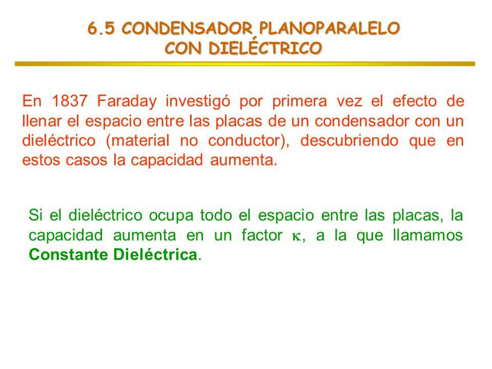 6.5 CONDENSADOR PLANOPARALELO CON DIELÉCTRICO En 1837 Faraday investigó por primera vez el efecto de llenar el espacio entre las placas de un condensa