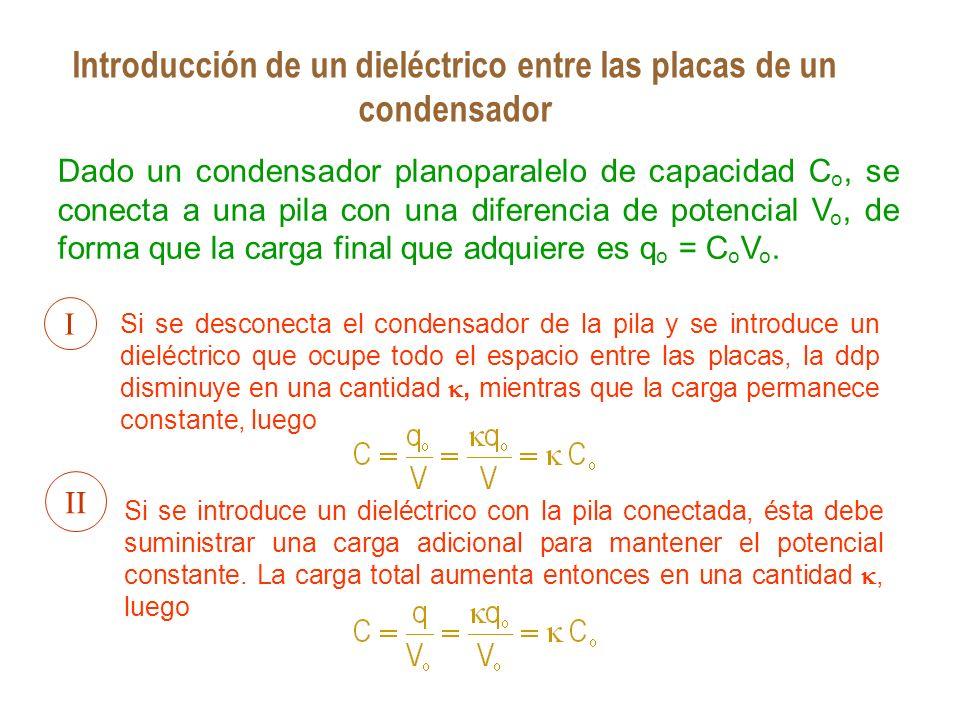 Introducción de un dieléctrico entre las placas de un condensador I Dado un condensador planoparalelo de capacidad C o, se conecta a una pila con una