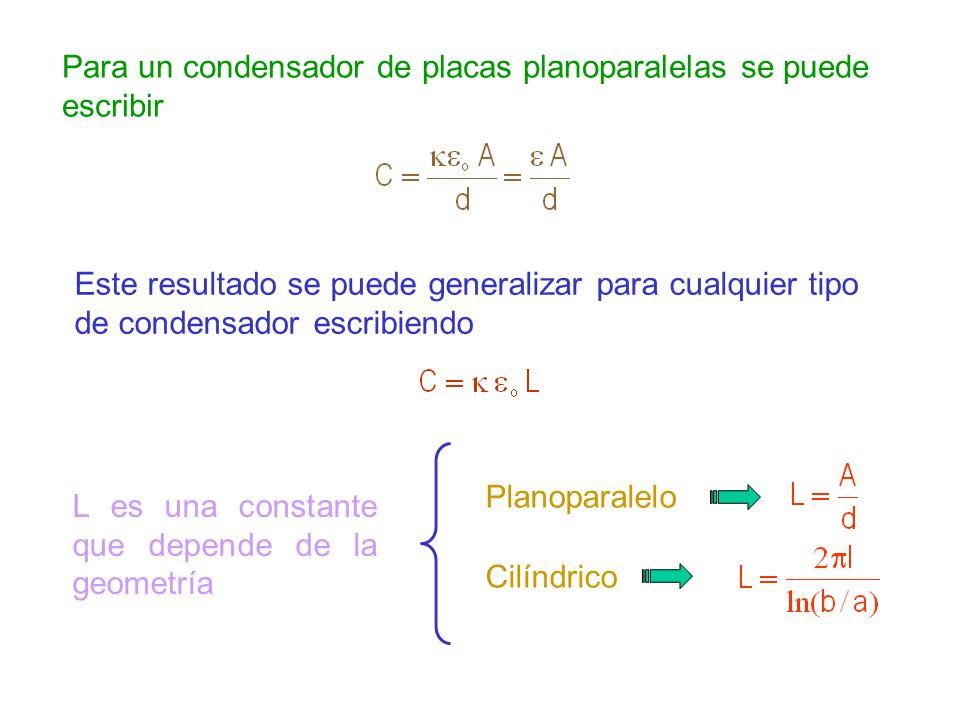Para un condensador de placas planoparalelas se puede escribir Este resultado se puede generalizar para cualquier tipo de condensador escribiendo L es