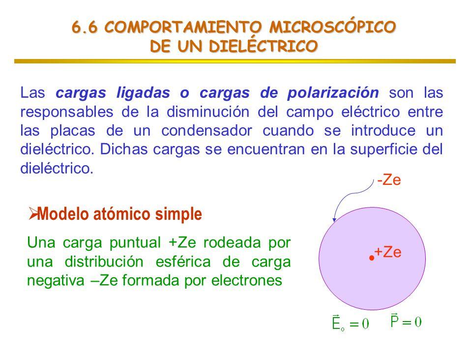 6.6 COMPORTAMIENTO MICROSCÓPICO DE UN DIELÉCTRICO Las cargas ligadas o cargas de polarización son las responsables de la disminución del campo eléctri