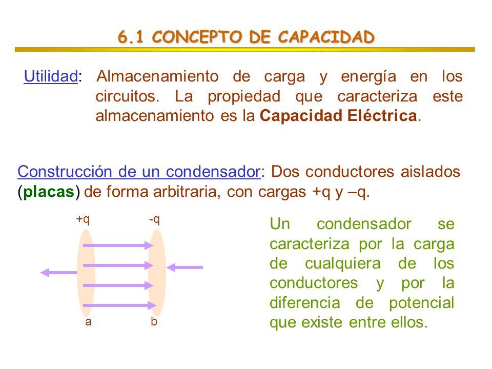 6.1 CONCEPTO DE CAPACIDAD Utilidad: Almacenamiento de carga y energía en los circuitos. La propiedad que caracteriza este almacenamiento es la Capacid