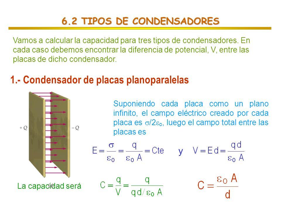 6.2 TIPOS DE CONDENSADORES 1.- Condensador de placas planoparalelas Vamos a calcular la capacidad para tres tipos de condensadores. En cada caso debem