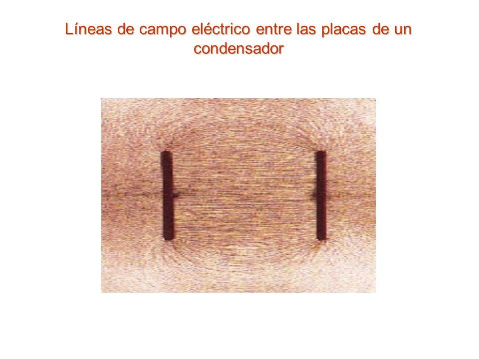 2.- Condensador cilíndrico: Se compone de un alambre de radio a y una corteza cilíndrica de radio b concéntrica con el alambre.