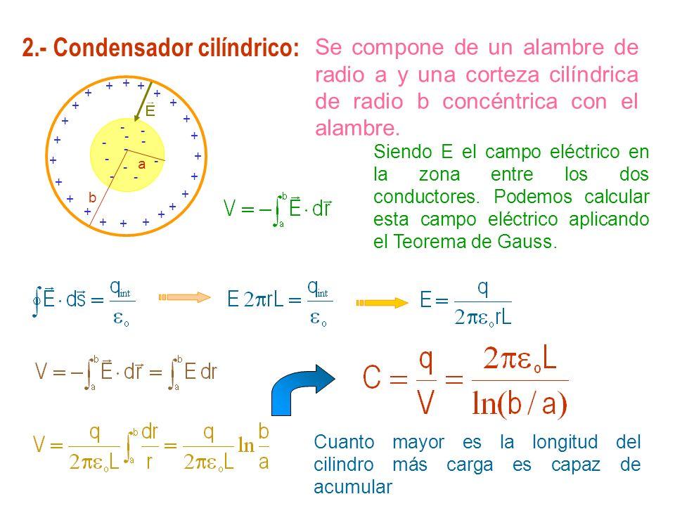 2.- Condensador cilíndrico: Se compone de un alambre de radio a y una corteza cilíndrica de radio b concéntrica con el alambre. Siendo E el campo eléc