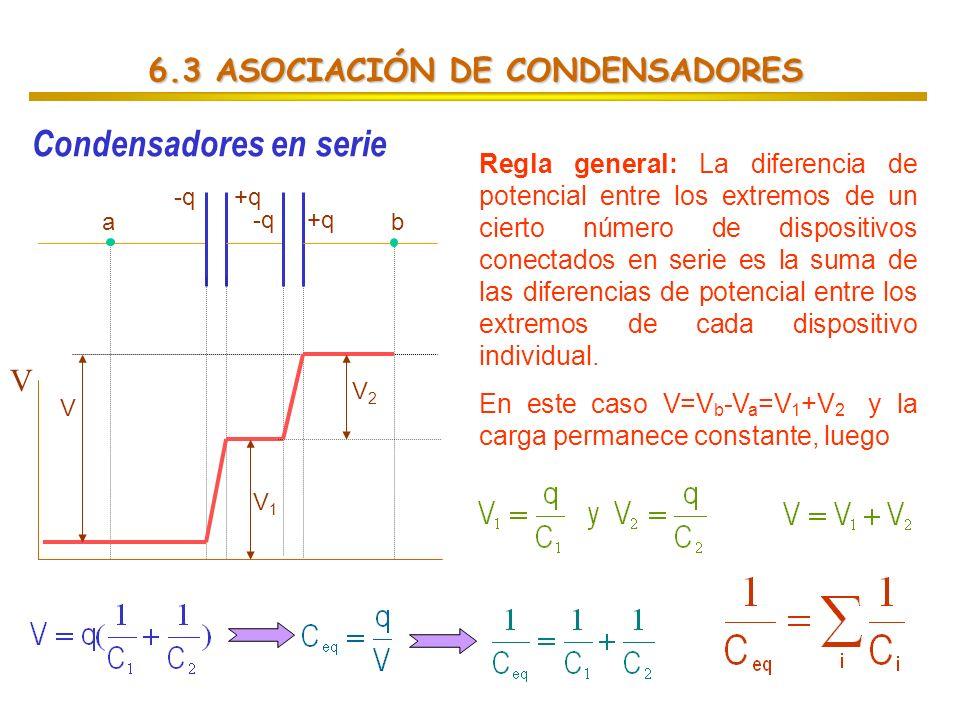 Condensadores en paralelo V -q 1 +q 1 -q 2 +q 2 b a V V Regla general: La diferencia de potencial entre los extremos de un cierto número de dispositivos conectados en paralelo es la misma para todos ellos.