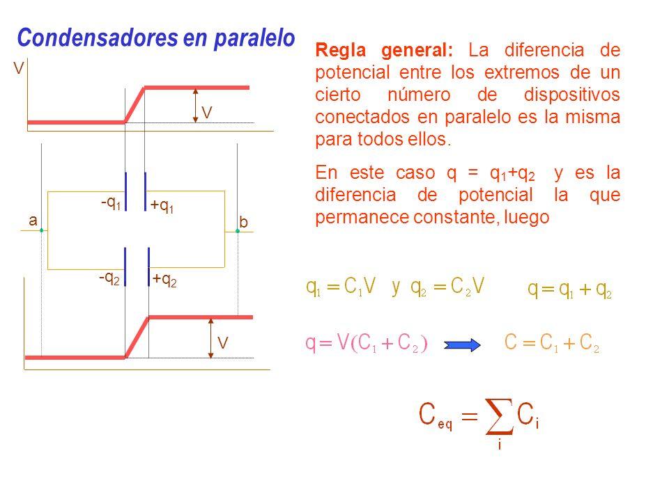 Condensadores en paralelo V -q 1 +q 1 -q 2 +q 2 b a V V Regla general: La diferencia de potencial entre los extremos de un cierto número de dispositiv