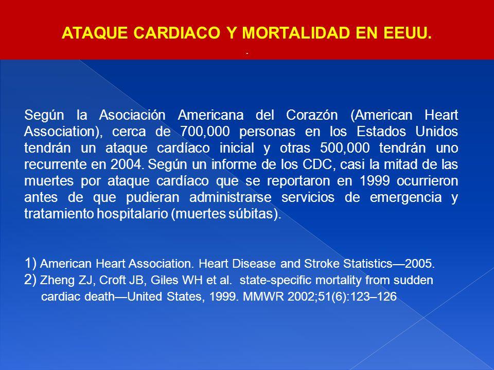 Según la Asociación Americana del Corazón (American Heart Association), cerca de 700,000 personas en los Estados Unidos tendrán un ataque cardíaco ini