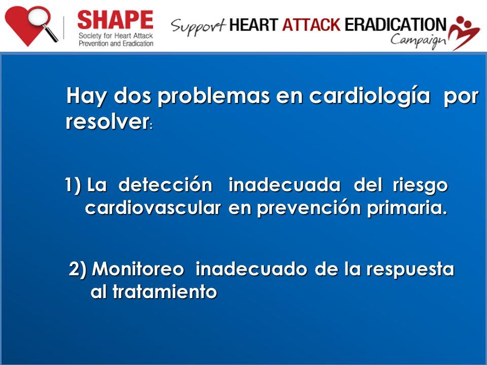 Hay dos problemas en cardiología por Hay dos problemas en cardiología por resolver : resolver : 1) La detección inadecuada del riesgo 1) La detección