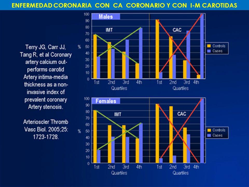 ENFERMEDAD CORONARIA CON CA CORONARIO Y CON I-M CAROTIDAS