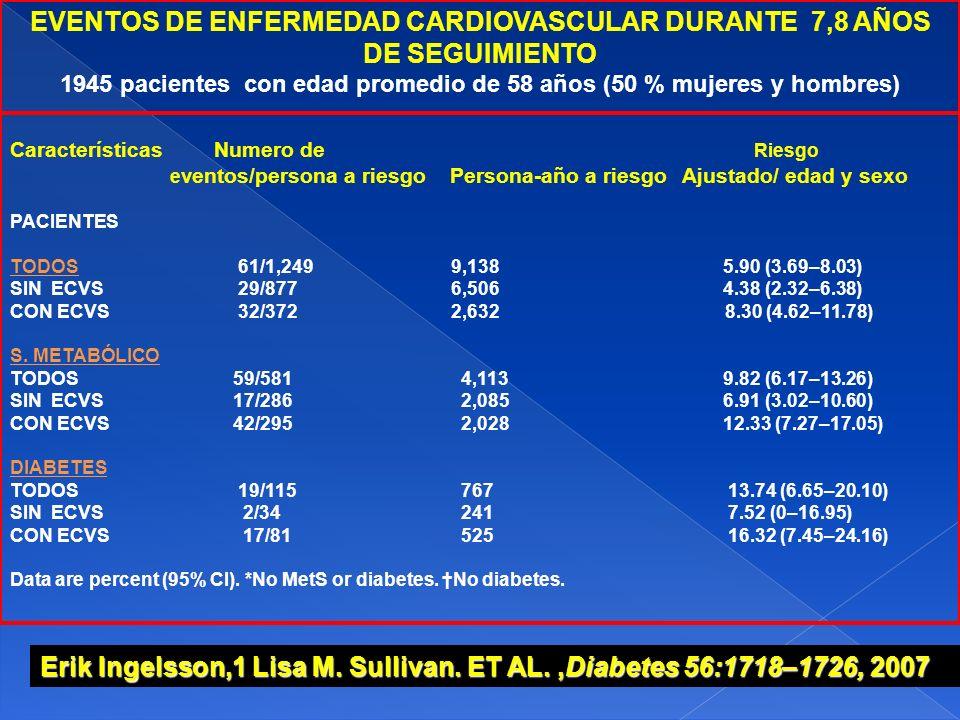 EVENTOS DE ENFERMEDAD CARDIOVASCULAR DURANTE 7,8 AÑOS DE SEGUIMIENTO 1945 pacientes con edad promedio de 58 años (50 % mujeres y hombres) Característi