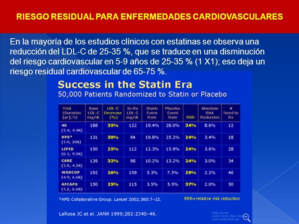En la mayoría de los estudios clínicos con estatinas se observa una reducción del LDL-C de 25-35 %, que se traduce en una disminución del riesgo cardi