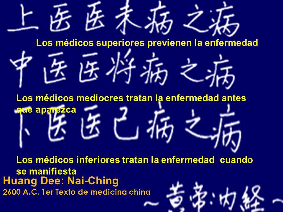 Los médicos superiores previenen la enfermedad Los médicos mediocres tratan la enfermedad antes que aparezca Los médicos inferiores tratan la enfermed