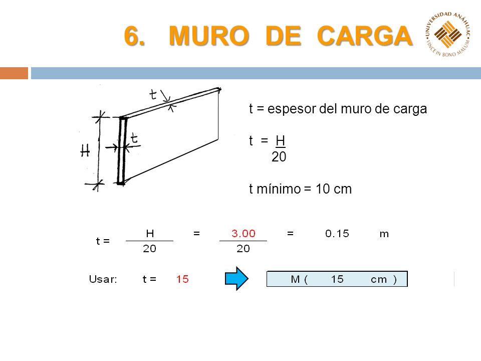 6. MURO DE CARGA t = espesor del muro de carga t = H 20 t mínimo = 10 cm