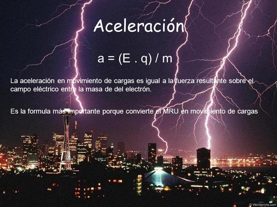a = (E. q) / m Aceleración Es la formula más importante porque convierte el MRU en movimiento de cargas La aceleración en movimiento de cargas es igua
