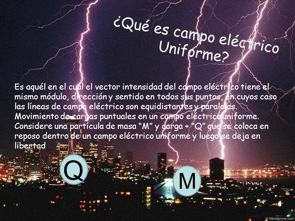 ¿Qué es campo eléctrico Uniforme? Es aquél en el cual el vector intensidad del campo eléctrico tiene el mismo módulo, dirección y sentido en todos sus