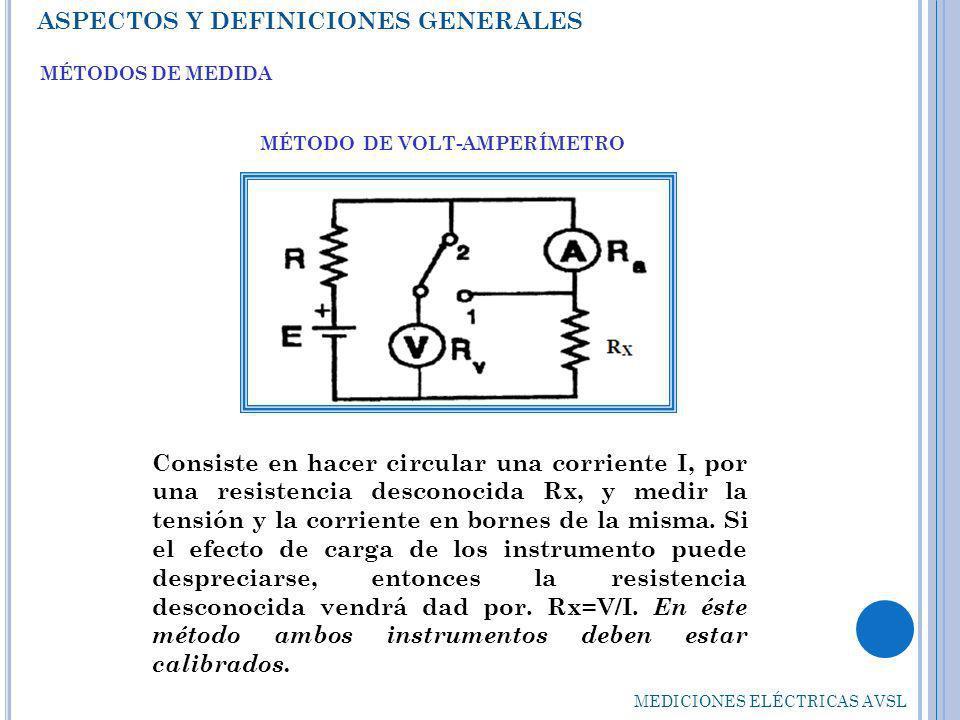 ASPECTOS Y DEFINICIONES GENERALES MEDICIONES ELÉCTRICAS AVSL + V E s R Rx MÉTODOS DE MEDIDA MÉTODO DE MEDIA DEFLEXIÓN En este caso se obtiene el valor de la variable a medir, a partir de la deflexión de un instrumento.
