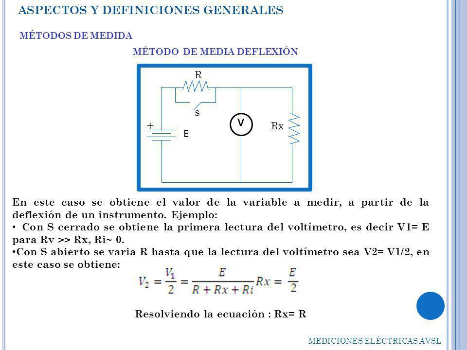 ASPECTOS Y DEFINICIONES GENERALES MEDICIONES ELÉCTRICAS AVSL MÉTODOS DE MEDIDA MÉTODO DE MEDIA DEFLEXIÓN Este procedimiento es usado para determinar la resistencia de un galvanómetro.