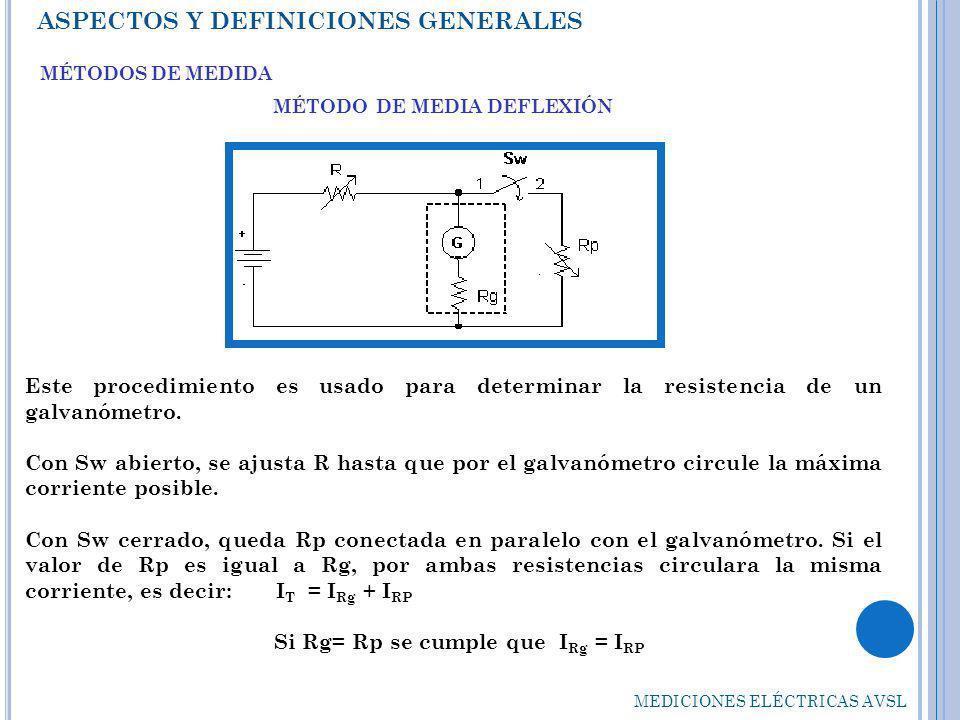 ASPECTOS Y DEFINICIONES GENERALES MEDICIONES ELÉCTRICAS AVSL MÉTODOS DE MEDIDA MÉTODO DE MEDIA DEFLEXIÓN Este procedimiento es usado para determinar l