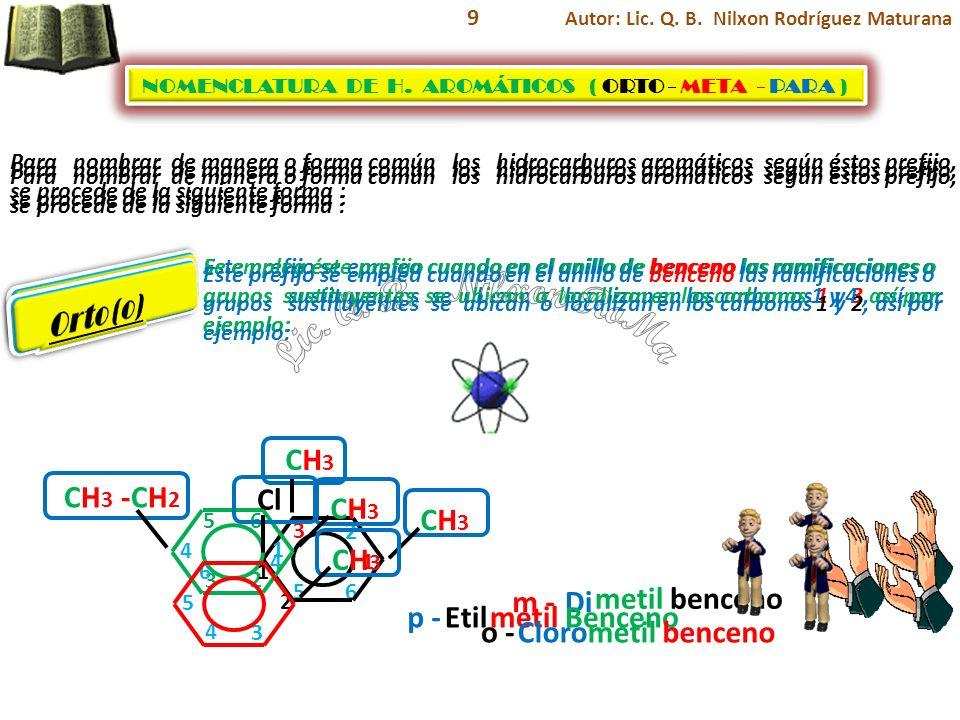 9 NOMENCLATURA DE H. AROMÁTICOS ( ORTO - META - PARA ) NOMENCLATURA DE H. AROMÁTICOS ( ORTO - META - PARA ) CH3 CH3 1 3 2 4 56 CH3 CH3 bencenometil m