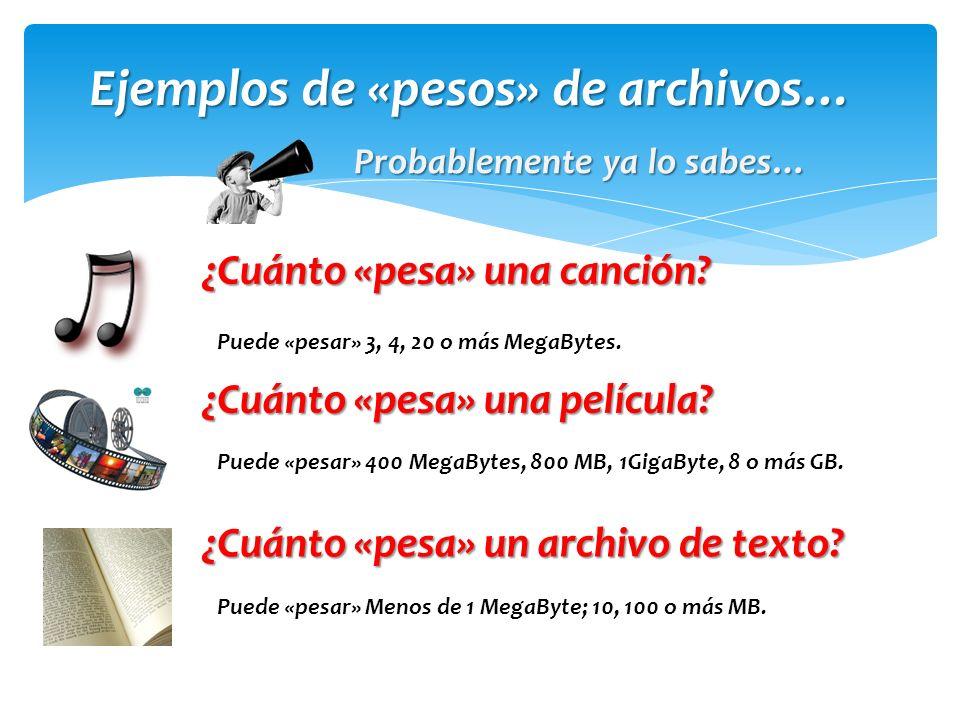 Ejemplos de «pesos» de archivos… ¿Cuánto «pesa» una canción.