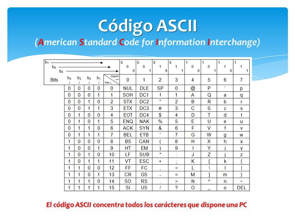 Código ASCII (American Standard Code for Information Interchange) El código ASCII concentra todos los carácteres que dispone una PC