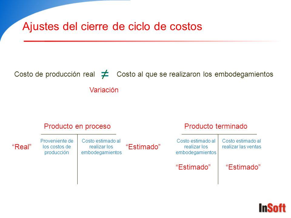 Ajustes del cierre de ciclo de costos Costo de producción real = Costo al que se realizaron los embodegamientos Variación Producto en proceso Provenie