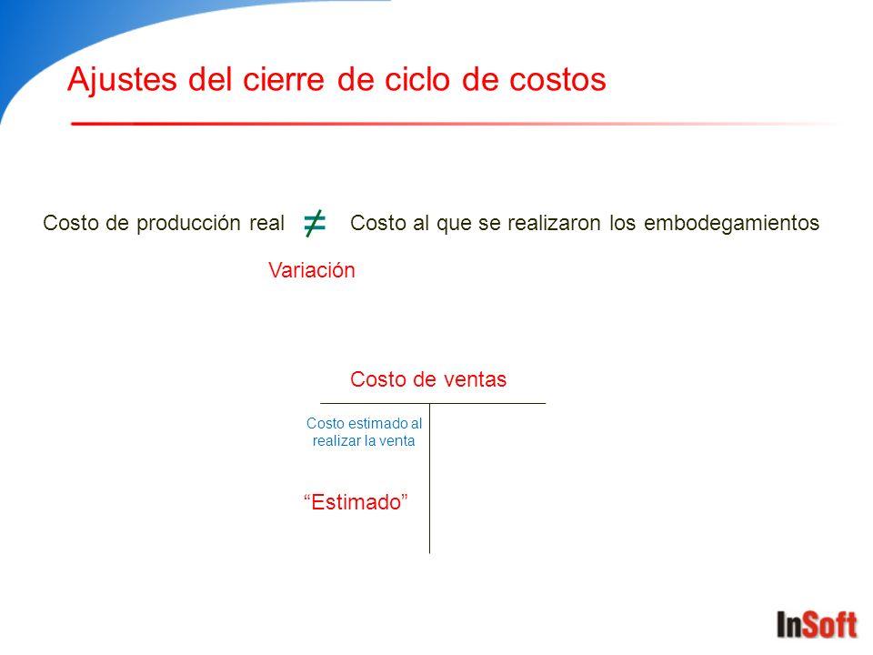 Ajustes del cierre de ciclo de costos Costo de producción real = Costo al que se realizaron los embodegamientos Variación Costo de ventas Costo estima